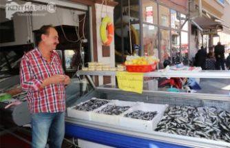 Balık Fiyatları  düşüyor mu?
